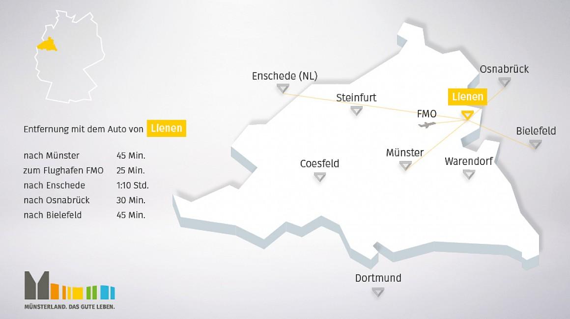 Anbindung und geografische Lage von Lienen im Münsterland