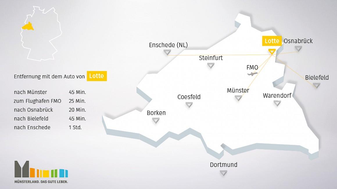Geografische Lage von Lotte im Münsterland e.V.