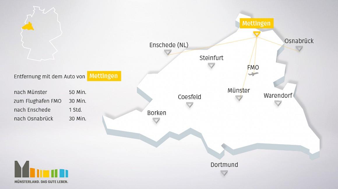 Anbindung und geografische Lage von Mettingen im Münsterland