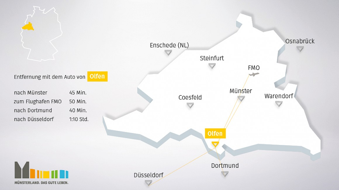 Anbindung und geografische Lage von Olfen im Münsterland