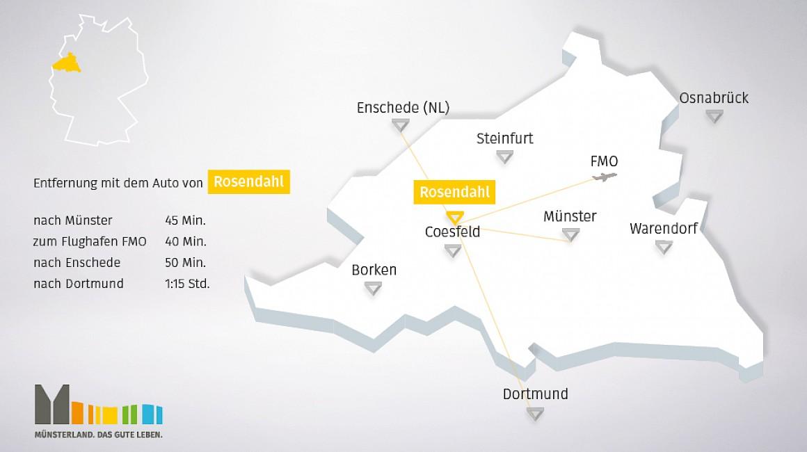 Anbindung und geografische Lage von Rosendahl im Münsterland