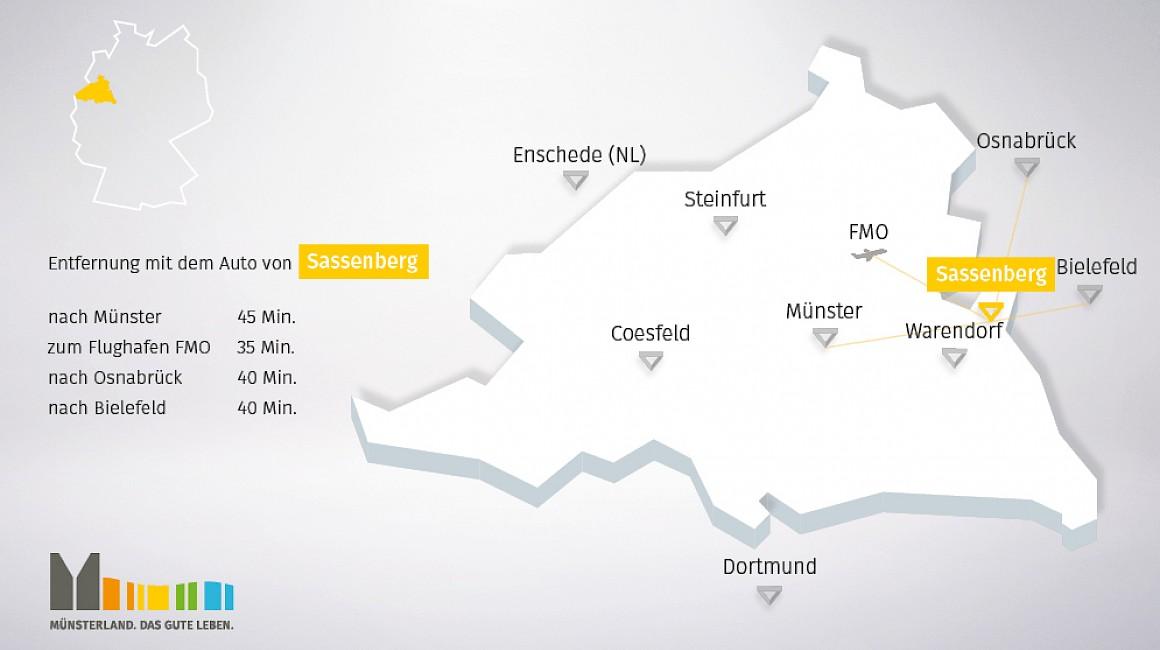 Anbindung und geografische Lage von Sassenberg im Münsterland