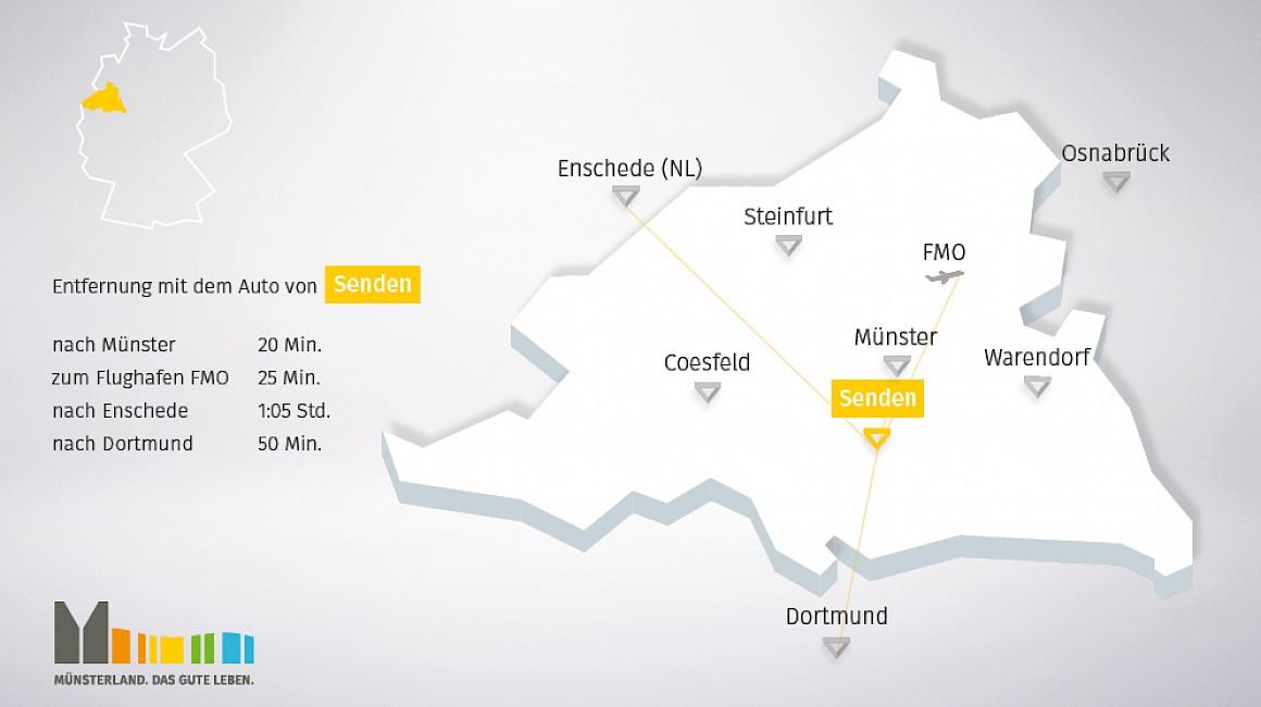 Anbindung und geografische Lage von Senden im Münsterland